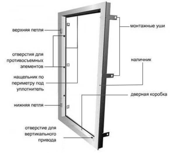 услуга установки металлических дверей